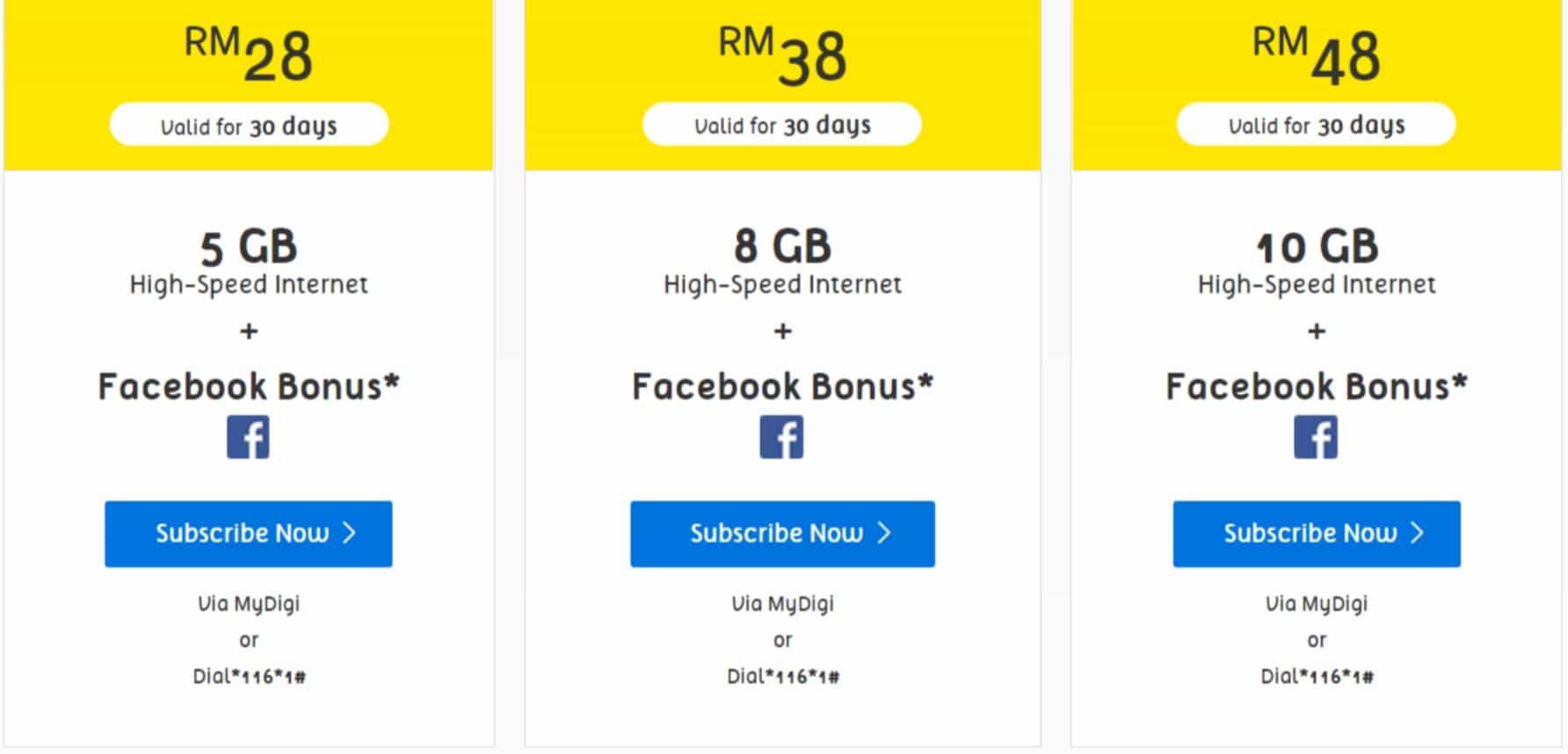 Articles Archives - Mobile VIP Number
